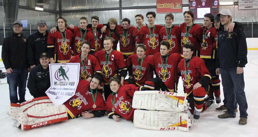 Midget provincials 2008